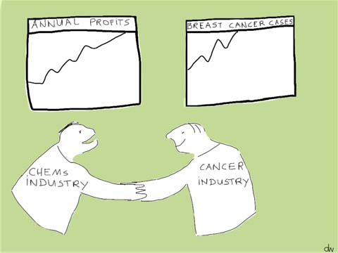 Health before Profits overcoming the Vested Interests barrier